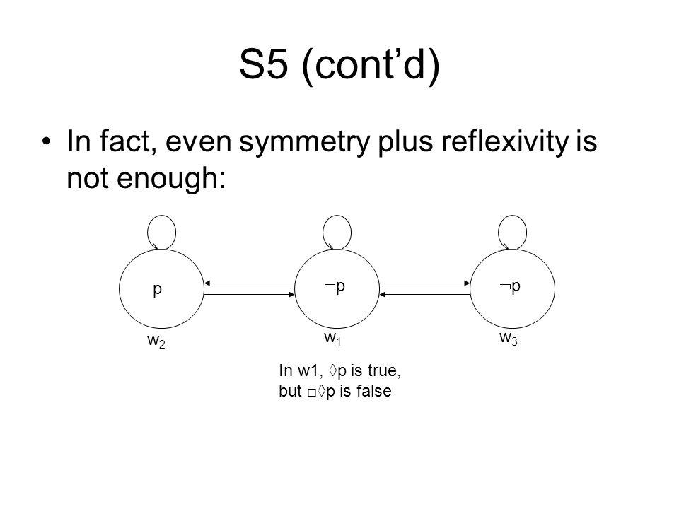 S5 (cont'd) In fact, even symmetry plus reflexivity is not enough: pp p w2w2 w1w1 pp w3w3 In w1, ◊p is true, but □◊p is false