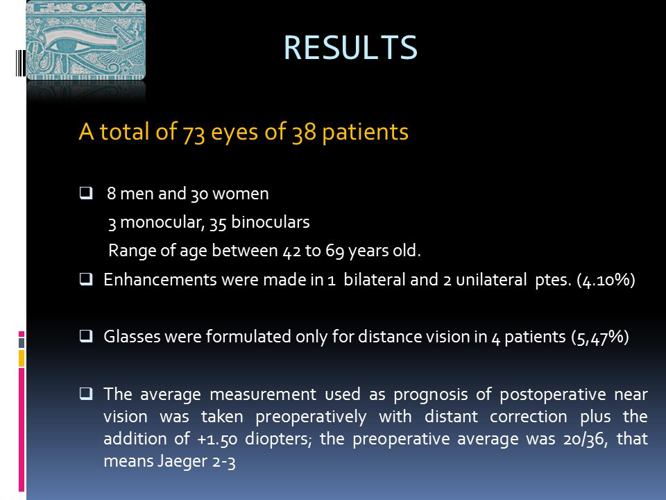 RESULTS A total of 73 eyes of 38 patients  8 men and 30 women 3 monocular, 35 binoculars Range of age between 42 to 69 years old.