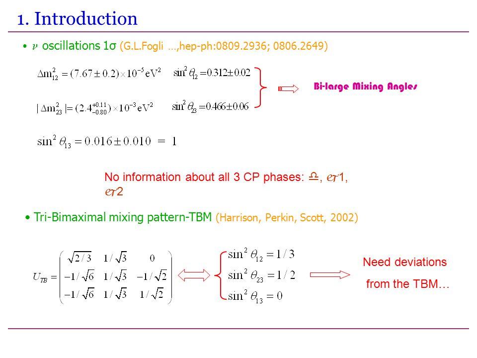 1.Introduction mass spectrum Absolute scale of neutrino mass.