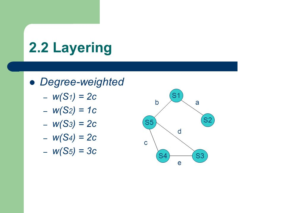 2.2 Layering Degree-weighted – w(S 1 ) = 2c – w(S 2 ) = 1c – w(S 3 ) = 2c – w(S 4 ) = 2c – w(S 5 ) = 3c S1 S5 S4S3 S2 ab d c e