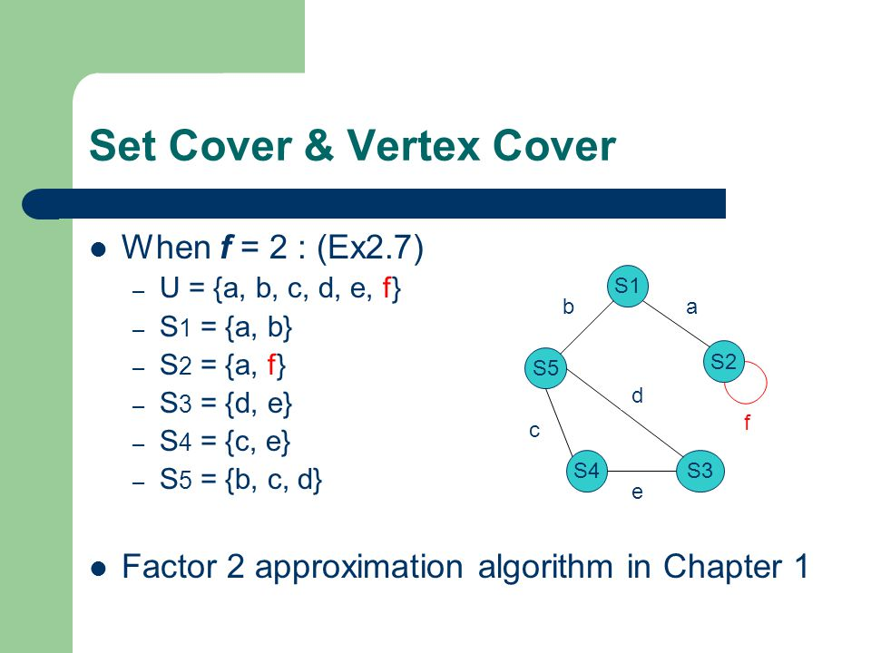 Set Cover & Vertex Cover When f = 2 : (Ex2.7) – U = {a, b, c, d, e, f} – S 1 = {a, b} – S 2 = {a, f} – S 3 = {d, e} – S 4 = {c, e} – S 5 = {b, c, d} Factor 2 approximation algorithm in Chapter 1 S1 S5 S4S3 S2 ab d c e f