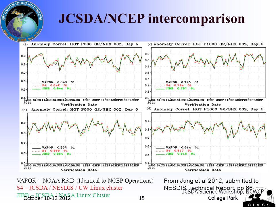 JCSDA/NCEP intercomparison VAPOR – NOAA R&D (Identical to NCEP Operations) S4 – JCSDA / NESDIS / UW Linux cluster JIBB – JCSDA / NASA Linux Cluster Fr