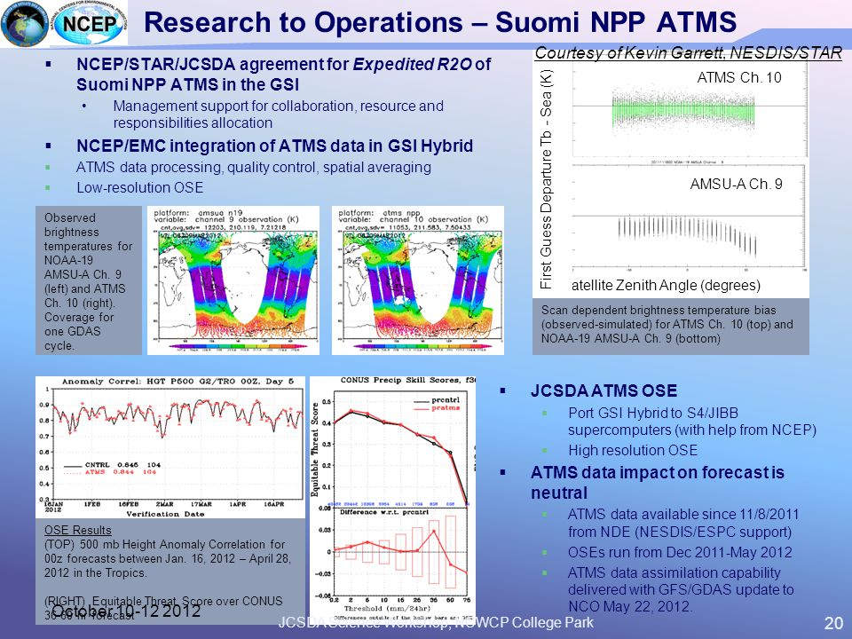 Research to Operations – Suomi NPP ATMS  NCEP/STAR/JCSDA agreement for Expedited R2O of Suomi NPP ATMS in the GSI Management support for collaboratio