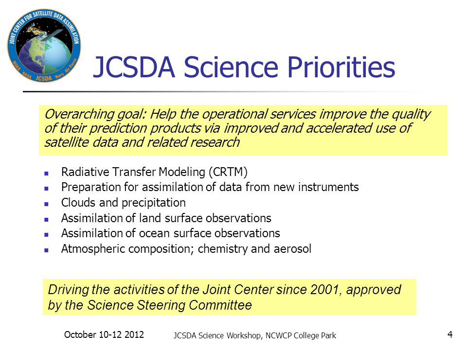 JCSDA Science Workshop, NCWCP College Park 4 JCSDA Science Priorities Radiative Transfer Modeling (CRTM) Preparation for assimilation of data from new
