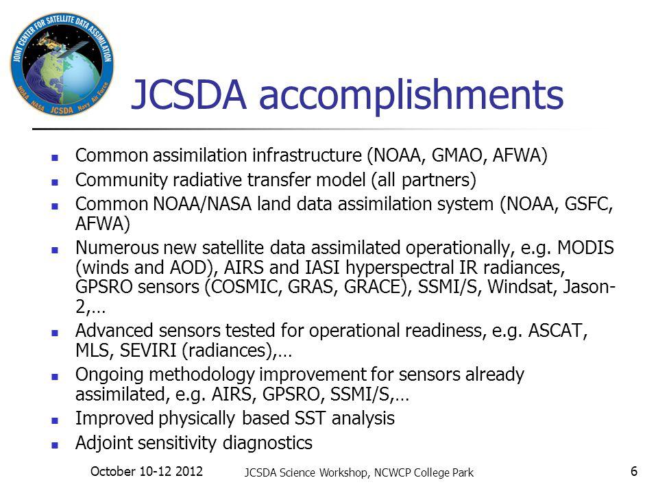 JCSDA Science Workshop, NCWCP College Park JCSDA accomplishments Common assimilation infrastructure (NOAA, GMAO, AFWA) Community radiative transfer mo