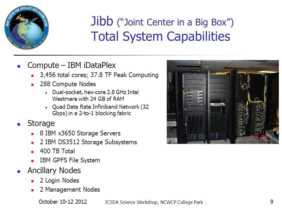 "Jibb (""Joint Center in a Big Box"") Total System Capabilities Compute – IBM iDataPlex 3,456 total cores; 37.8 TF Peak Computing 288 Compute Nodes Dual-"
