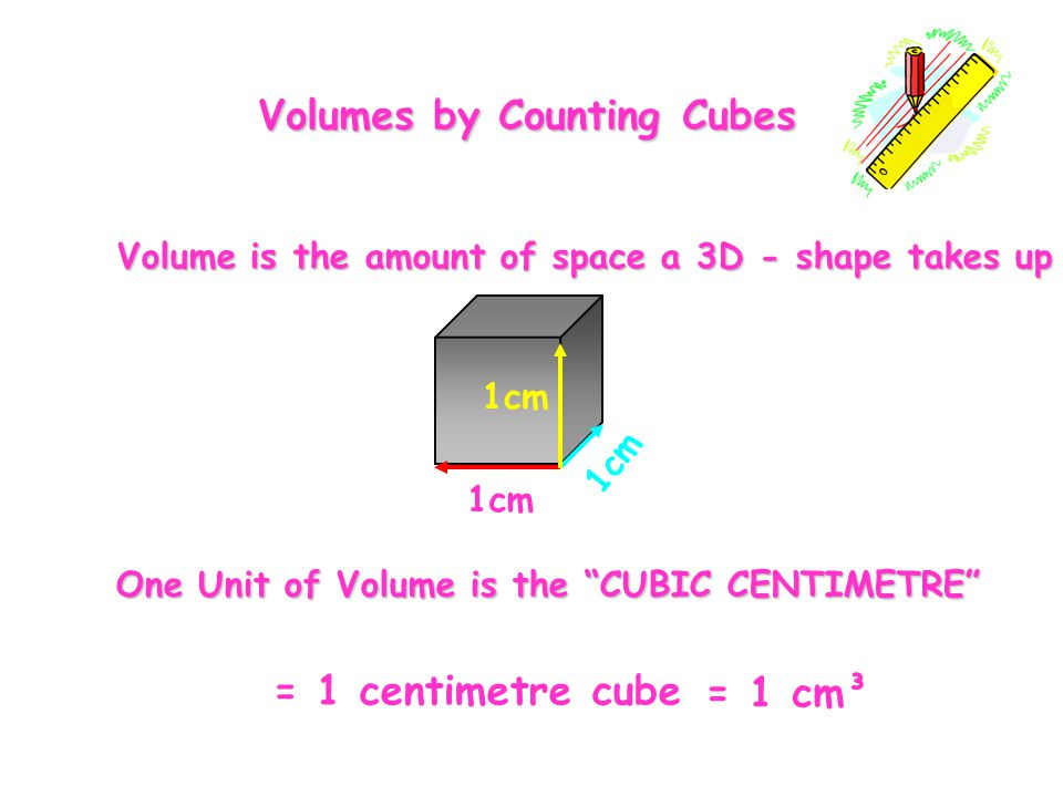 "= 1 centimetre cube 1cm = 1 cm³ One Unit of Volume is the ""CUBIC CENTIMETRE"" Volume is the amount of space a 3D - shape takes up Volumes by Counting C"