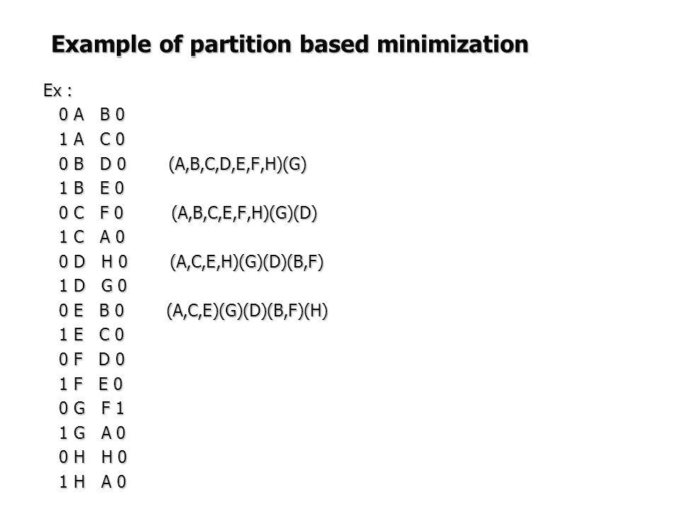Example of partition based minimization Ex : 0 A B 0 0 A B 0 1 A C 0 1 A C 0 0 B D 0 (A,B,C,D,E,F,H)(G) 0 B D 0 (A,B,C,D,E,F,H)(G) 1 B E 0 1 B E 0 0 C