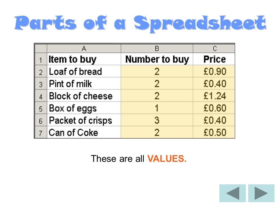 Parts of a Spreadsheet A VALUE is a NUMBER that you type into a spreadsheet.