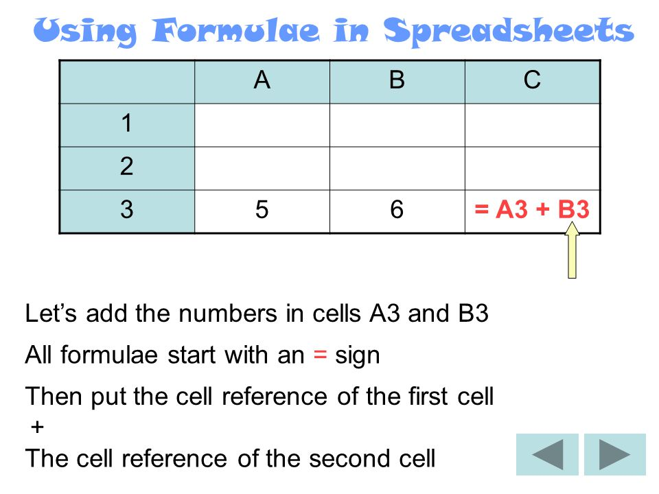Using Formulae in Spreadsheets ABC 1 2 356= A3 + Let's add the numbers in cells A3 and B3 All formulae start with an = sign Then put the cell reference of the first cell +