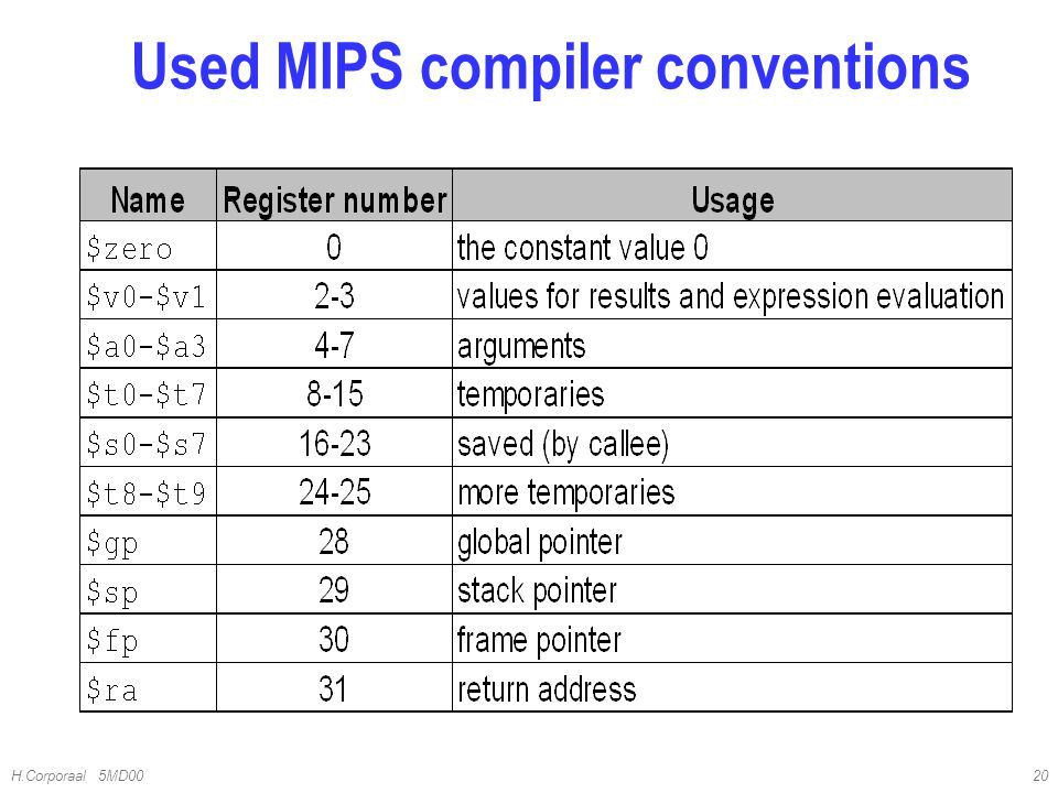 H.Corporaal 5MD0020 Used MIPS compiler conventions
