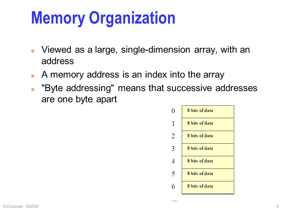 H.Corporaal 5MD008 Memory Organization n Viewed as a large, single-dimension array, with an address n A memory address is an index into the array n