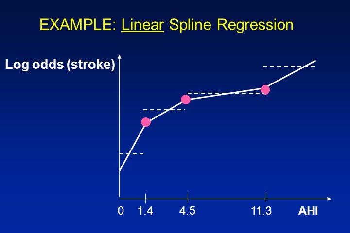 EXAMPLE: Linear Spline Regression Log odds (stroke) 0 1.4 4.5 11.3 AHI