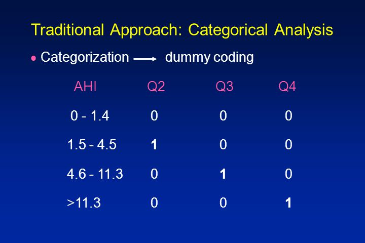 Traditional Approach: Categorical Analysis  Categorization dummy coding AHI Q2 Q3 Q4 0 - 1.4 0 0 0 1.5 - 4.5 1 0 0 4.6 - 11.3 0 1 0 >11.3 0 0 1