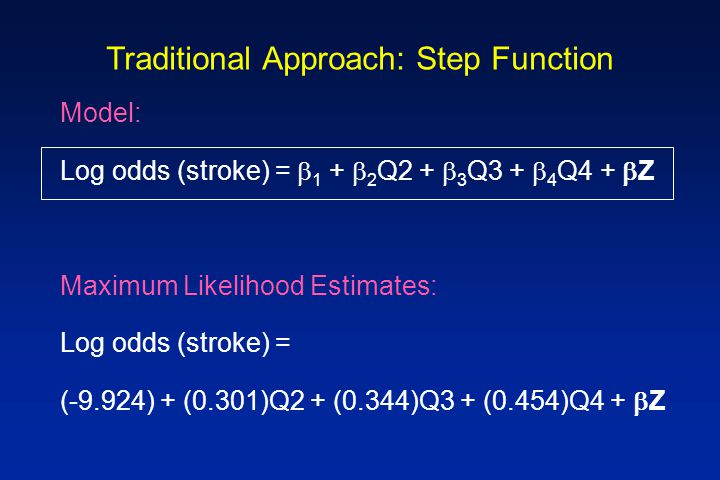 Traditional Approach: Step Function Model: Log odds (stroke) =  1 +  2 Q2 +  3 Q3 +  4 Q4 +  Z Maximum Likelihood Estimates: Log odds (stroke) = (-9.924) + (0.301)Q2 + (0.344)Q3 + (0.454)Q4 +  Z
