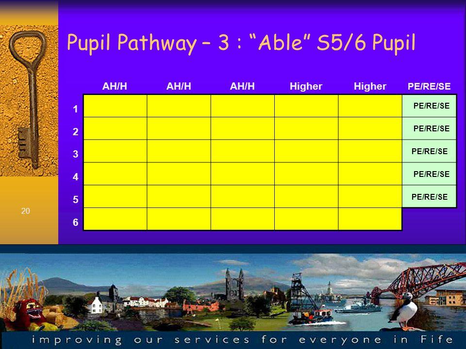 20 Pupil Pathway – 3 : Able S5/6 Pupil AH/H Higher PE/RE/SE 1 2 3 4 5 6