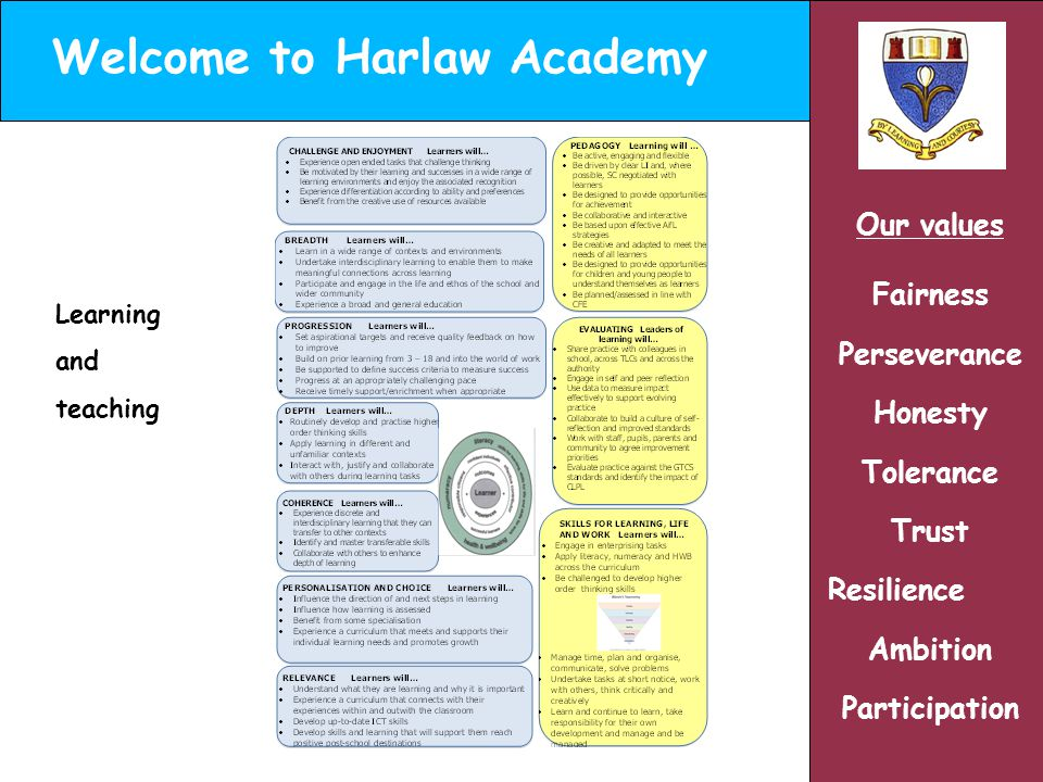 Welcome to Harlaw Academy Our values Fairness Perseverance Honesty Tolerance Trust Resilience Ambition Participation Learning and teaching