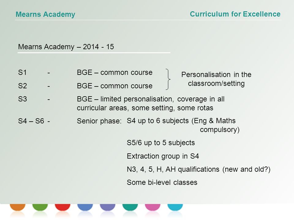 Curriculum for Excellence Mearns Academy Mearns Academy – 2014 - 15 S1-BGE – common course S2-BGE – common course S3 - BGE – limited personalisation, coverage in all curricular areas, some setting, some rotas S4 – S6-Senior phase: Personalisation in the classroom/setting S4 up to 6 subjects (Eng & Maths compulsory) S5/6 up to 5 subjects Extraction group in S4 N3, 4, 5, H, AH qualifications (new and old ) Some bi-level classes