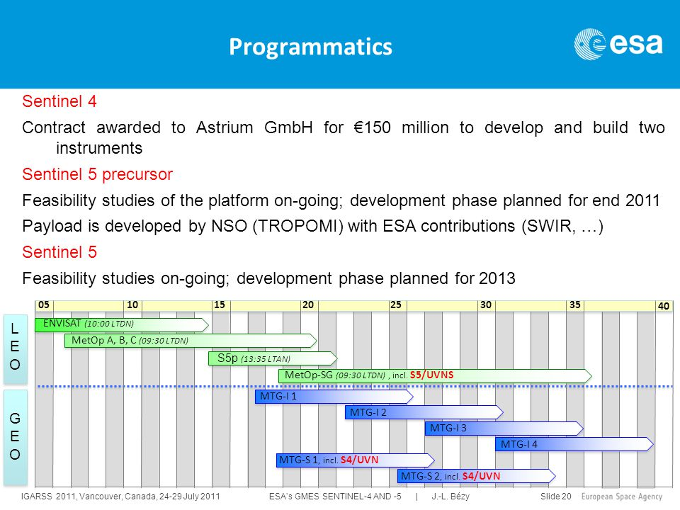 IGARSS 2011, Vancouver, Canada, 24-29 July 2011 ESA's GMES SENTINEL-4 AND -5 | J.-L. Bézy Slide 20 Programmatics Sentinel 4 Contract awarded to Astriu