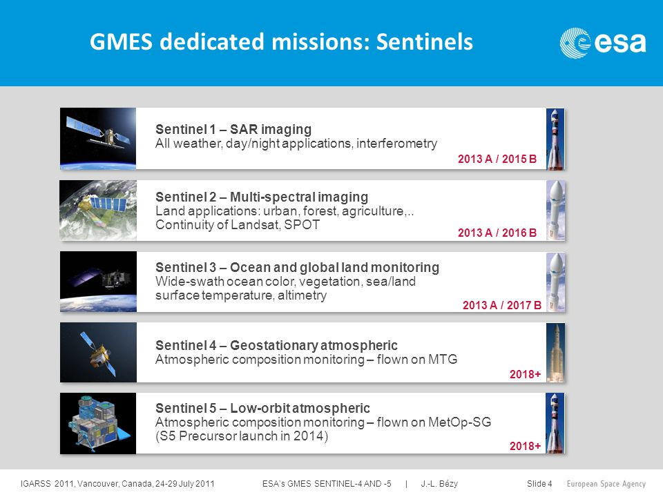 IGARSS 2011, Vancouver, Canada, 24-29 July 2011 ESA's GMES SENTINEL-4 AND -5 | J.-L. Bézy Slide 4 GMES dedicated missions: Sentinels 2013 A / 2015 B S