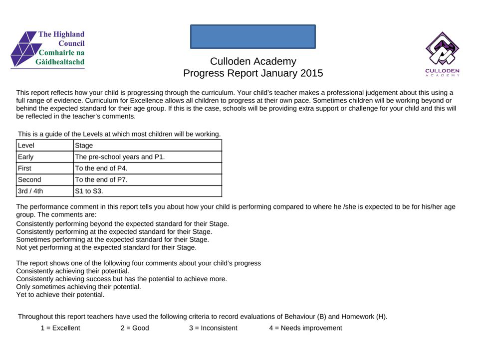 What is happening now… PTG are interviewing pupils – individually or in small groups.