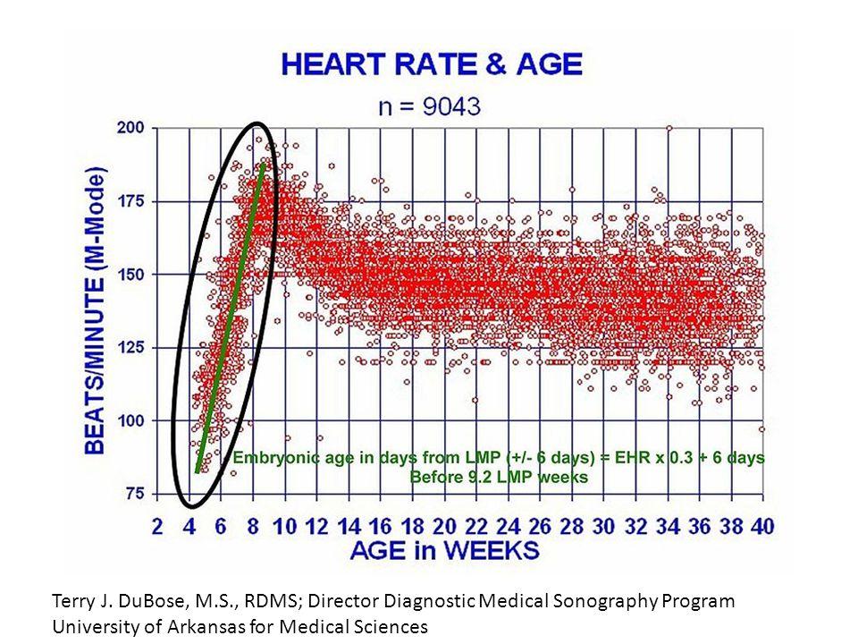 Terry J. DuBose, M.S., RDMS; Director Diagnostic Medical Sonography Program University of Arkansas for Medical Sciences