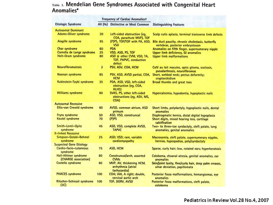 Pediatrics in Review Vol.28 No.4, 2007