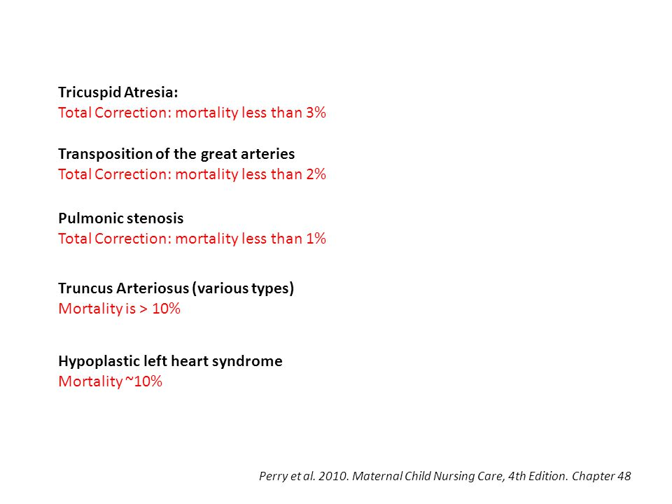 Tricuspid Atresia: Total Correction: mortality less than 3% Transposition of the great arteries Total Correction: mortality less than 2% Pulmonic sten