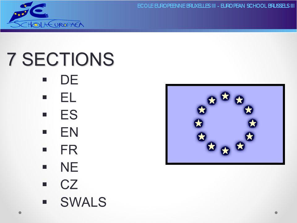  DE  EL  ES  EN  FR  NE  CZ  SWALS 7 SECTIONS