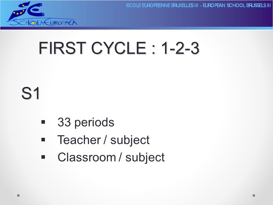  33 periods  Teacher / subject  Classroom / subject FIRST CYCLE : 1-2-3 S1
