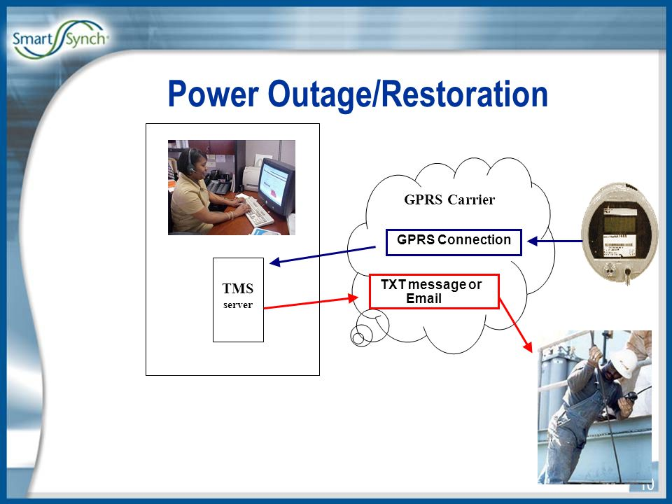10 Power Outage/Restoration TMS server GPRS Carrier TXT message or Email GPRS Connection