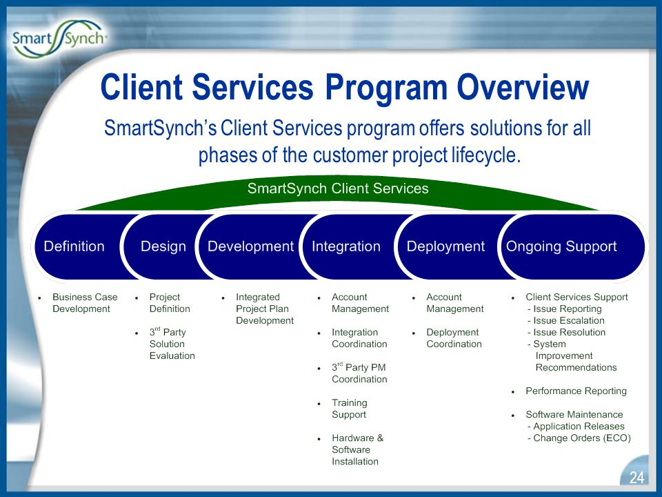 24 Client Services Program Overview SmartSynch's Client Services program offers solutions for all phases of the customer project lifecycle.