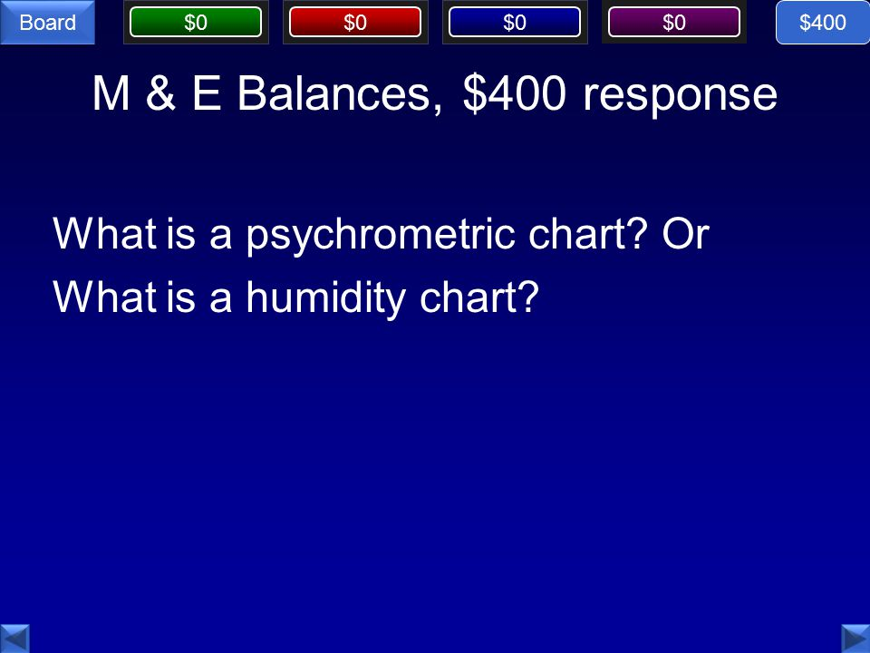 $0 Board M & E Balances, $400 response What is a psychrometric chart.