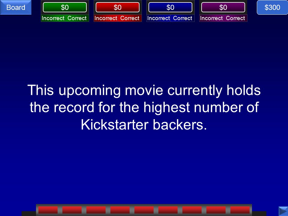 CorrectIncorrectCorrectIncorrectCorrectIncorrectCorrectIncorrect $0 Board This upcoming movie currently holds the record for the highest number of Kickstarter backers.