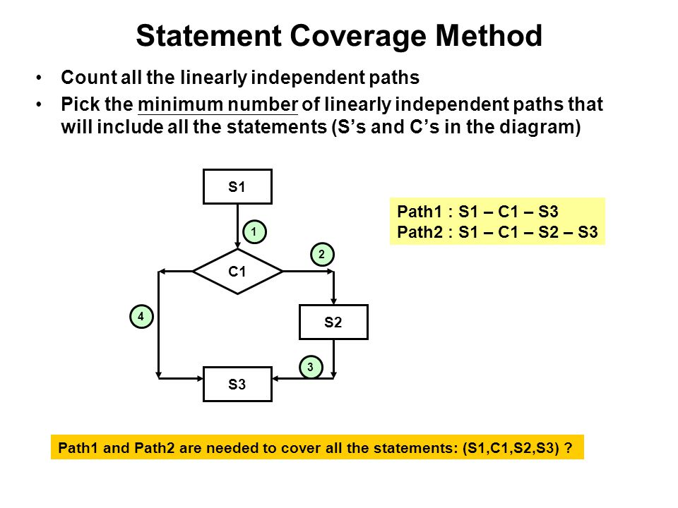 Statement Coverage Method Count all the linearly independent paths Pick the minimum number of linearly independent paths that will include all the sta