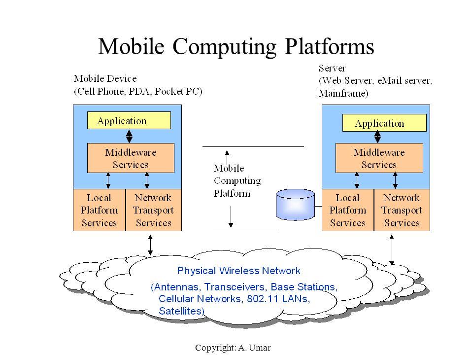 Copyright: A. Umar Mobile Computing Platforms