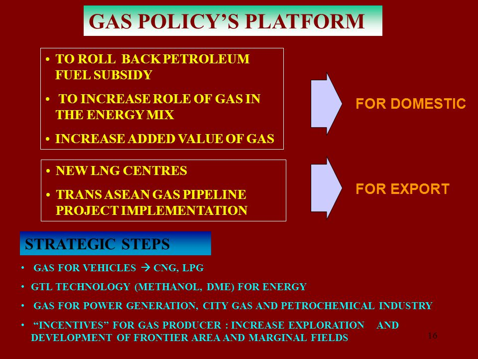 16 GAS POLICY'S PLATFORM FOR DOMESTIC TO ROLL BACK PETROLEUM FUEL SUBSIDY TO INCREASE ROLE OF GAS IN THE ENERGY MIX INCREASE ADDED VALUE OF GAS NEW LNG CENTRES TRANS ASEAN GAS PIPELINE PROJECT IMPLEMENTATION FOR EXPORT STRATEGIC STEPS GAS FOR VEHICLES  CNG, LPG GTL TECHNOLOGY (METHANOL, DME) FOR ENERGY GAS FOR POWER GENERATION, CITY GAS AND PETROCHEMICAL INDUSTRY INCENTIVES FOR GAS PRODUCER : INCREASE EXPLORATION AND DEVELOPMENT OF FRONTIER AREA AND MARGINAL FIELDS