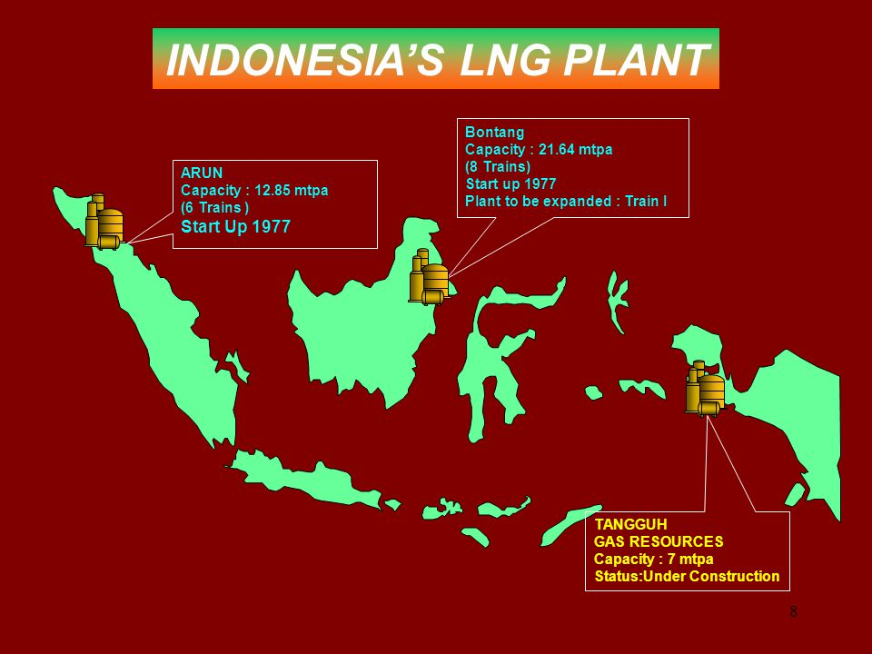 8 INDONESIA'S LNG PLANT Bontang Capacity : 21.64 mtpa (8 Trains) Start up 1977 Plant to be expanded : Train I TANGGUH GAS RESOURCES Capacity : 7 mtpa Status:Under Construction ARUN Capacity : 12.85 mtpa (6 Trains ) Start Up 1977