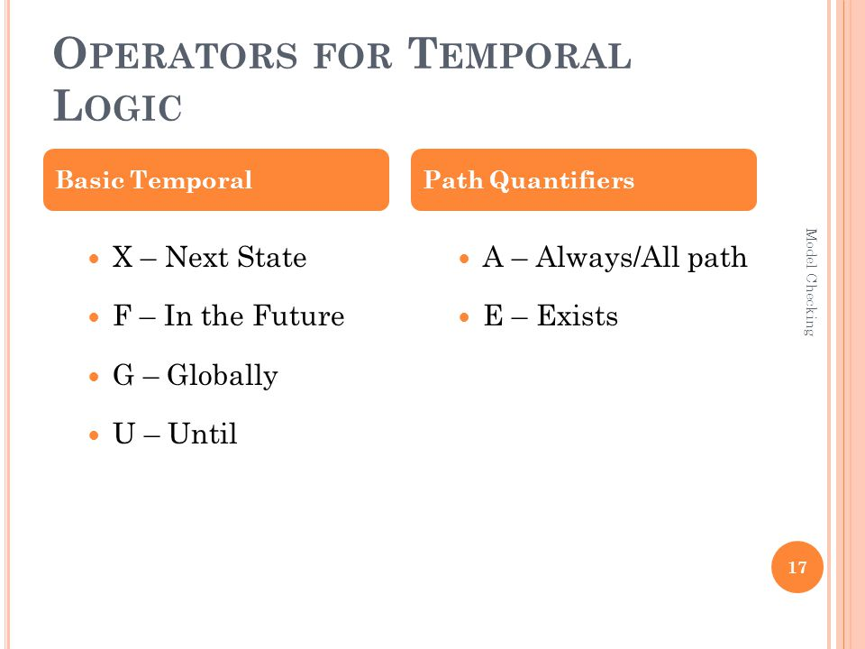 O PERATORS FOR T EMPORAL L OGIC X – Next State F – In the Future G – Globally U – Until A – Always/All path E – Exists Basic TemporalPath Quantifiers 17 Model Checking