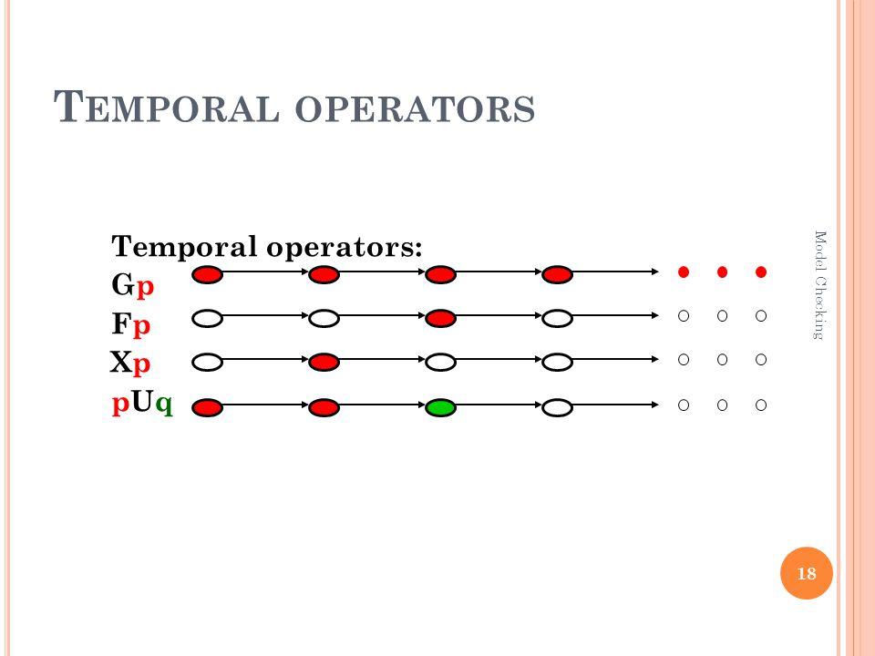 T EMPORAL OPERATORS Temporal operators: Gp Fp Xp pUq 18 Model Checking
