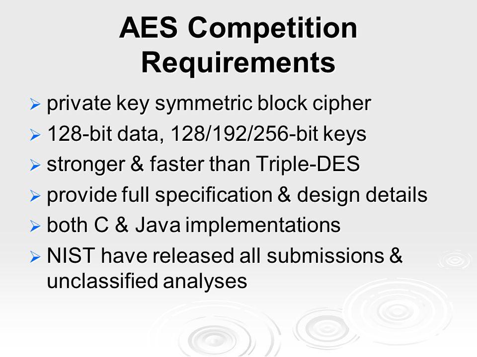 AES Competition Requirements  private key symmetric block cipher  128-bit data, 128/192/256-bit keys  stronger & faster than Triple-DES  provide f