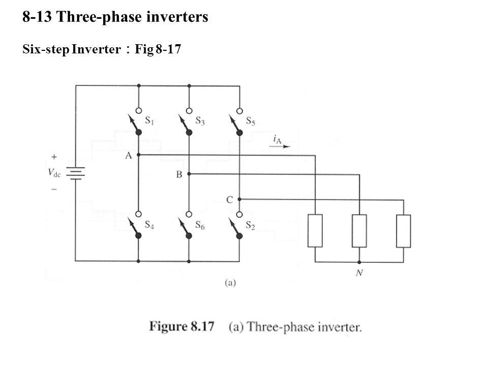 8-13 Three-phase inverters Six-step Inverter : Fig 8-17