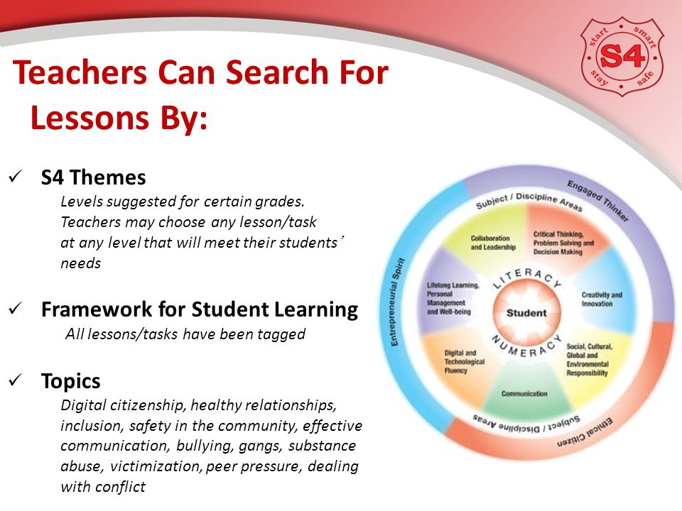 Teachers Can Search For Lessons By: S4 Themes Levels suggested for certain grades.