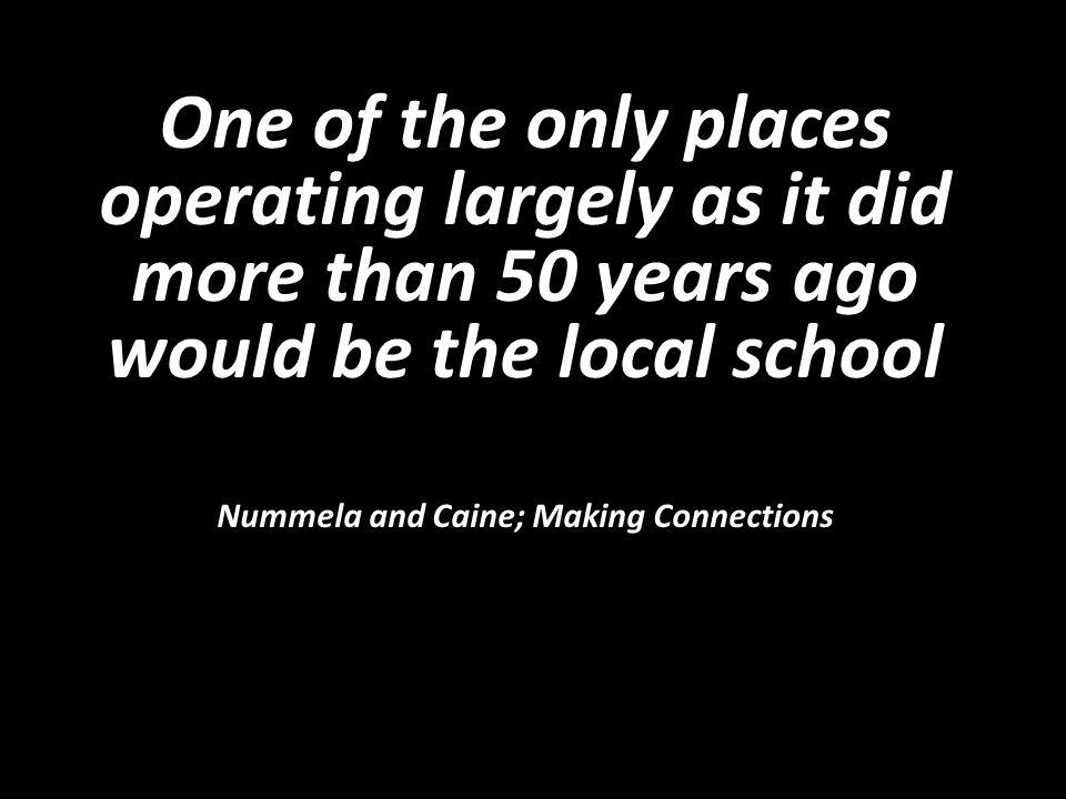 Has School Changed ? Holyrood 1979