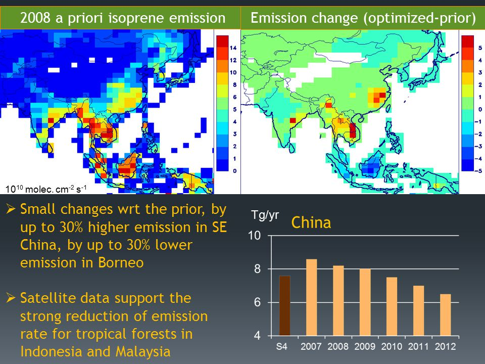 10 10 molec. cm -2 s -1 2008 a priori isoprene emission Emission change (optimized-prior)  Small changes wrt the prior, by up to 30% higher emission