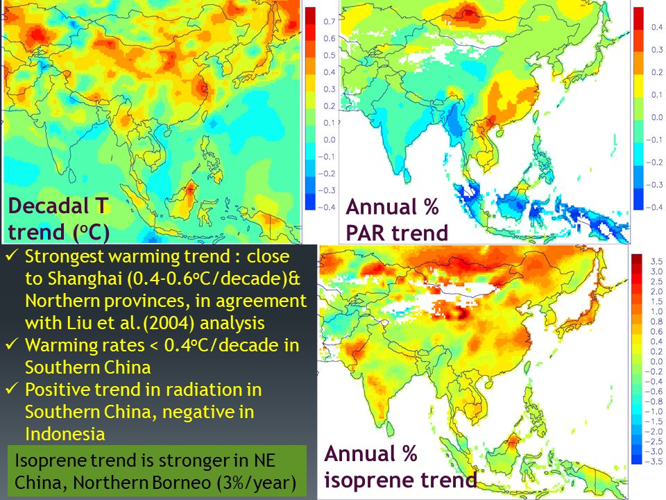Annual % isoprene trend Decadal T trend ( o C) Strongest warming trend : close to Shanghai (0.4-0.6 o C/decade)& Northern provinces, in agreement with Liu et al.(2004) analysis Warming rates < 0.4 o C/decade in Southern China Positive trend in radiation in Southern China, negative in Indonesia Annual % PAR trend Isoprene trend is stronger in NE China, Northern Borneo (3%/year)