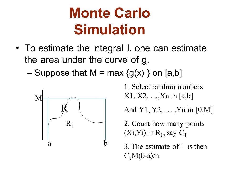 Monte Carlo Simulation To estimate the integral I.