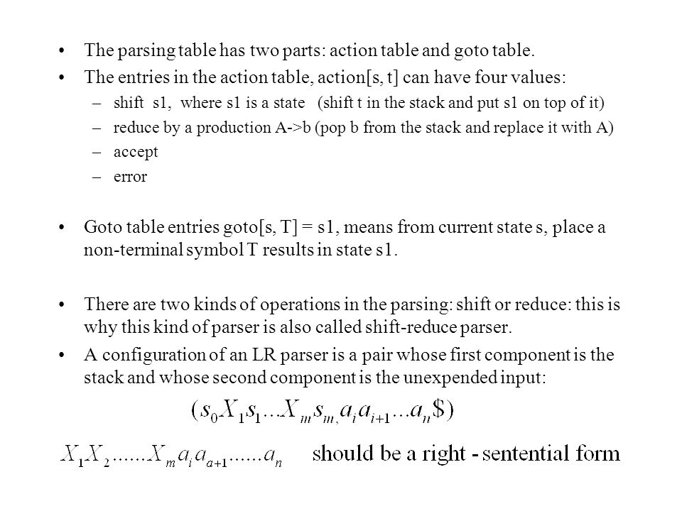 Set ip to point to the first symbol of the input string and s0 on the stack repeat forever begin let s be the state on top of the stack and a the symbol pointed to by ip if (action[s, a] == shift s') then begin push a and s' on top of the stack advance ip to the next symbol end else if (action[s, a] == reduce A->b) then begin pop 2* b  symbols off the stack; let s' be the state now on top of the stack push A then goto[s', A] on top of the stack output the production A->b end else if (action[s, a] = accept) then return else error(); end LR parsing program
