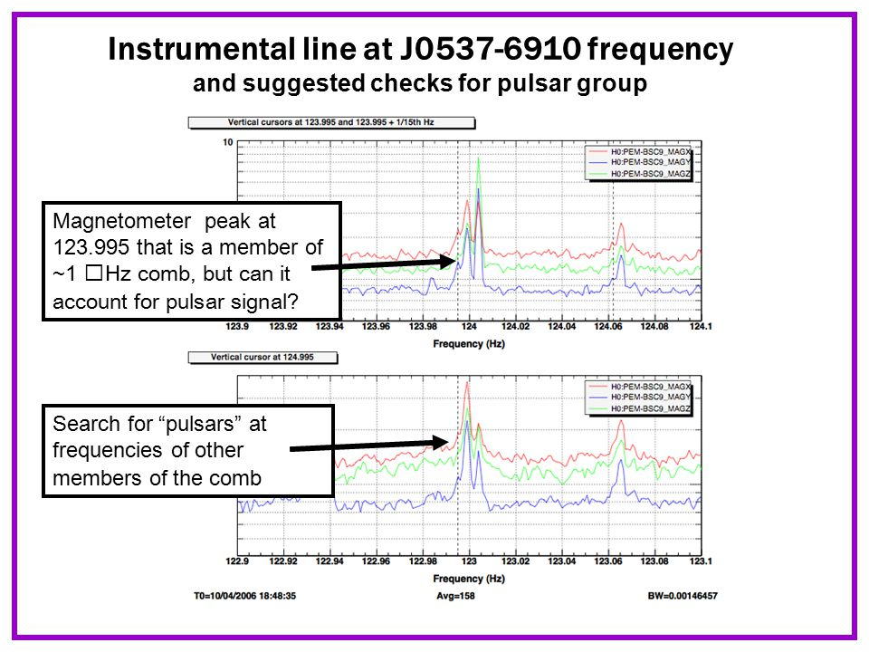 11 Instrumental line at J0537-6910 frequency and suggested checks for pulsar group Magnetometer peak at 123.995 that is a member of ~1 Hz comb, but ca