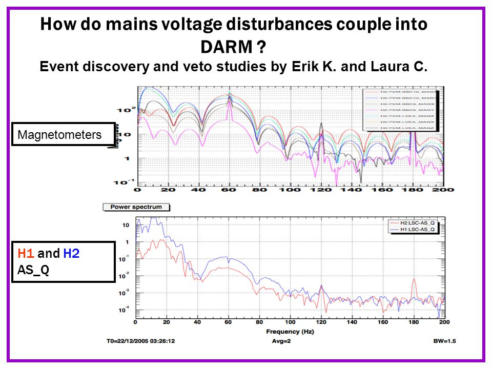 6 How do mains voltage disturbances couple into DARM ? Event discovery and veto studies by Erik K. and Laura C. Magnetometers H1 and H2 AS_Q